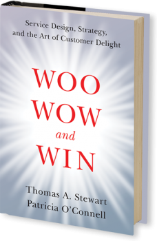 Book cover image: Woo, Wow, and Win: Service Design, Strategy, and the Art of Customer Delight